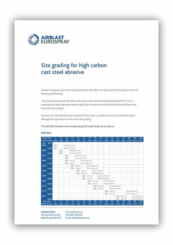 Size Grading Guide for High Carbon Cast Steel Abrasive